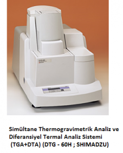 Simültane Thermogravimetrik Analiz ve